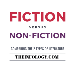 Fiction vs NonFiction Infographics