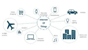IOT 5g Network